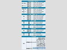 2019年年底列车调整,2020年春运图片,广州2020年春运临客