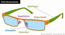 was ist eine brille