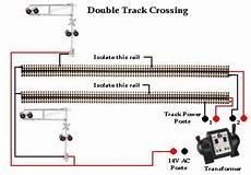 Tracks Pts Diagram Railroad Crossing Signal