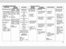 nursing care plan for pneumonia