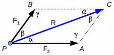 how to calculate the resultant acting on an object