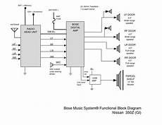 Probl 233 M S Bose Audio 350z F 243 Rum Nissan Klub
