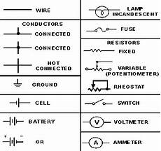 these are some common electrical symbols used in automotive wire diagrams electrical symbols