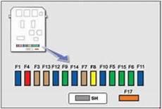 Peugeot 207 Fuse Box Diagram 187 Fuse Diagram