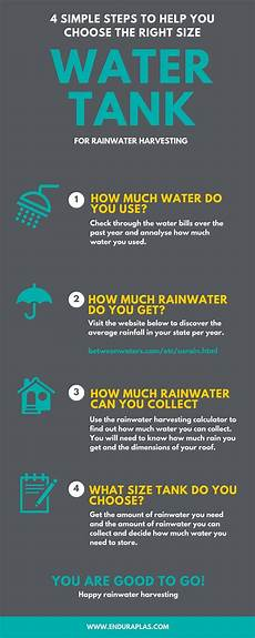 what size do i need what size rainwater harvesting tank should you buy