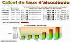T 233 L 233 Charger Calcul Du Taux D Alcool 233 Mie Gratuit