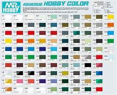 gunze gsi mr hobby aqueous hobby color acrylic h1 h96 model kit paint 10ml ebay
