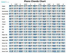 i made this interactive piano chord chart showing various chords in all piano