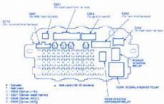 honda civic fuse box 2000 honda civic ex 2000 fuse box block circuit breaker diagram 187 carfusebox
