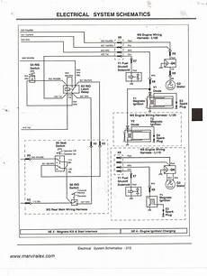 deere f525 wiring diagram free wiring diagram