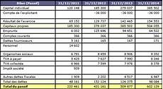 bilan de societe etablir ses comptes pr 233 visionnels