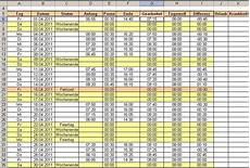arbeitsstunden berechnen excel werden