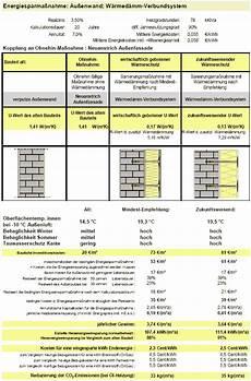 passivhaus wirtschaftlichkeit w 228 rmed 228 mmung
