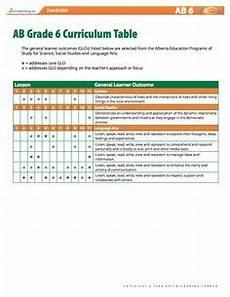 alberta grade 7 curriculum table printable lesson plans meets canadian curriculum grade 7