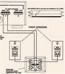 home audio subwoofer wiring configurations connecting my passive woofer that has 2 imputs ecoustics