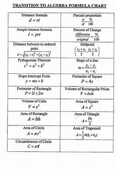 math formulas sheet algebra formulas sheet google search algebra formulas college algebra college math