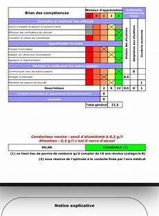 comment avoir numero de dossier permis examen permis help permis de conduire forum vie pratique