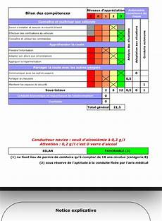 Examen Permis Help Permis De Conduire Forum Vie Pratique