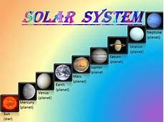 solar system planets powerpoint the sun the moon solar system solar system planets