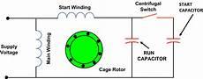single phase capacitor start run motor wiring diagram types of single phase induction motors single phase induction motor wiring diagram