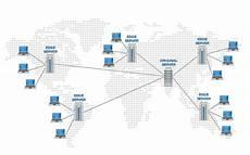 cdn blog resources 9 top cdn services that will make joomla website load faster