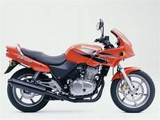 honda cb500s motorcycles