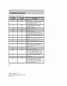 book repair manual 2005 ford freestyle parking system location of the transmission control module for a ford freestyle 2005 2005 ford freestyle support