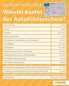 Wie Teuer Ist Ein Führerschein - wie viel kostet ein f 252 hrerschein f 252 rs auto i markt de