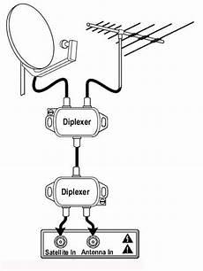 hdtv antenna wiring diagram 2x tv sat diplexer digital hdtv antenna satellite signal combiner mixer splitter ebay