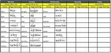 riggs handwriting worksheets 21556 1g 4 14 riggs grade riggs spelling special education grade classroom