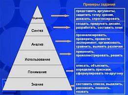 категории б классификации