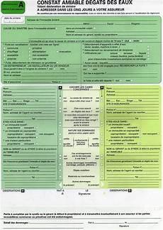Pacifica Assurance Auto Credit Agricole