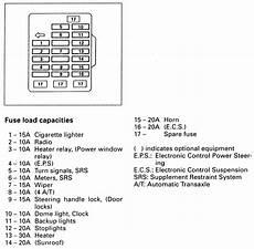 1964 mitsubishi diamante fuse box diagram 0a9 2002 mitsubishi diamante fuse box diagram ebook databases