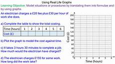 free rounding worksheets 8125 using real graphs graphing worksheets graph mathematics real