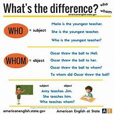 grammar worksheets who or whom 25034 who vs whom 6th grade learning and grammar
