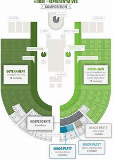 the house of representatives seating plan the seating plan of australian singapore government