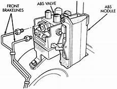 repair anti lock braking 1996 chrysler new yorker navigation system repair guides