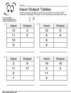 patterns functions and algebra worksheets pdf 442 input output table worksheets for basic operations math multiplication worksheets algebra