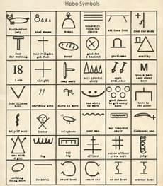 einbrecher symbole bedeutung reveal symbols used by burglars to help fellow