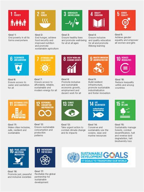 Economic Growth And Sustainable Development Pdf