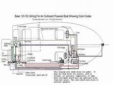 boat wiring diagrams schematics also 12 volt led light wiring