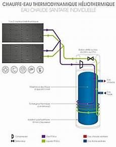 installation chauffe eau thermodynamique chauffe eau thermodynamique h 233 liothermique wikip 233 dia