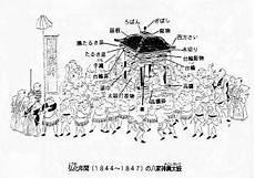 yatai history 歴史 千年のあゆみ 灘のけんか祭り