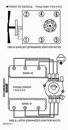 spark plug wiring diagram chevy 350 free wiring diagram
