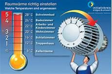 Welche Temperatur Ist Angemessen Raumw 228 Rme Richtig
