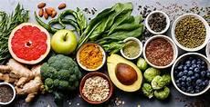 Nutrition Anti Inflammatoire Multifa