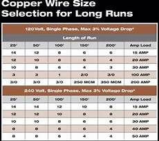 color code for residential wire how to match wire size