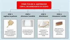 bicarbonato per pulire tappeti come pulire il materasso la guida completa