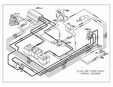 96 golf engine diagram 12 92 club car wiring diagram gas engine engine diagram in 2020 diagram design