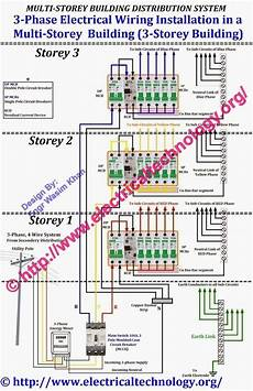 3 phase electric motor wiring diagram pdf free sle detail in 2019 electrical wiring basic
